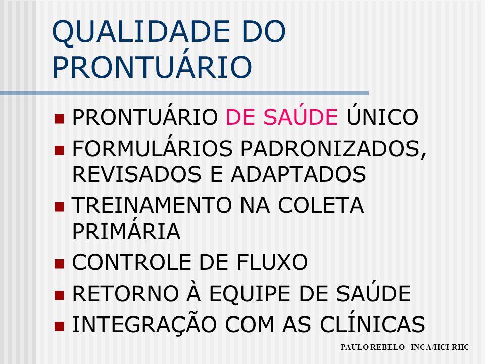 QUALIDADE DO PRONTUÁRIO