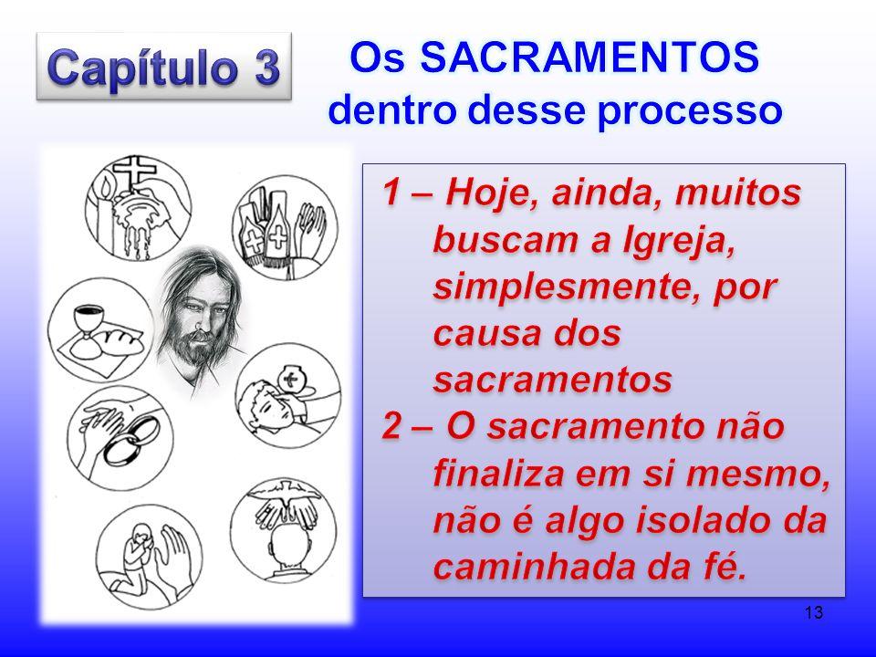 Capítulo 3 Os SACRAMENTOS dentro desse processo