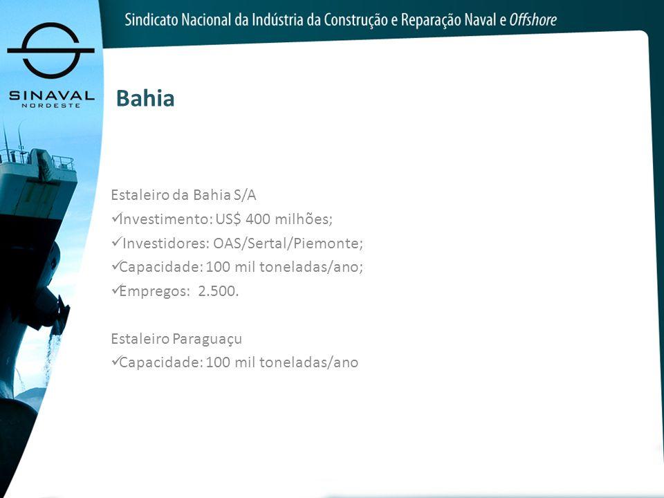 Bahia Estaleiro da Bahia S/A Investimento: US$ 400 milhões;