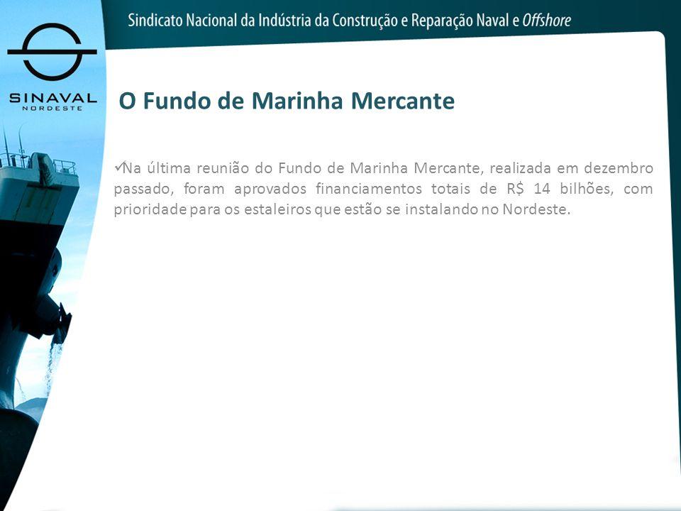 O Fundo de Marinha Mercante