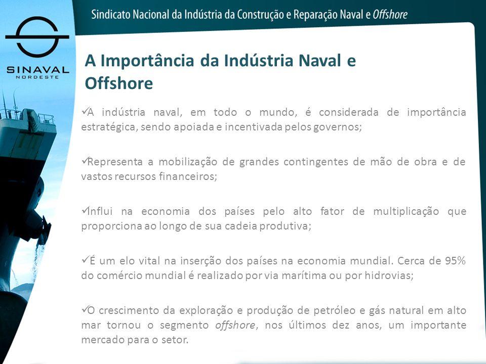 A Importância da Indústria Naval e Offshore