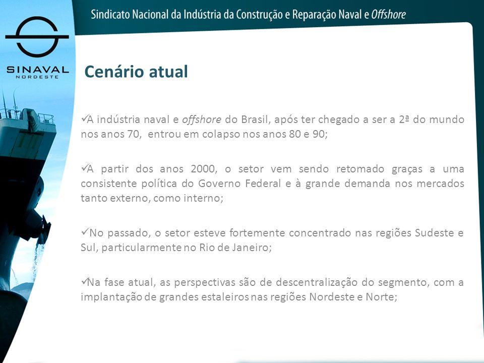 Cenário atual A indústria naval e offshore do Brasil, após ter chegado a ser a 2ª do mundo nos anos 70, entrou em colapso nos anos 80 e 90;