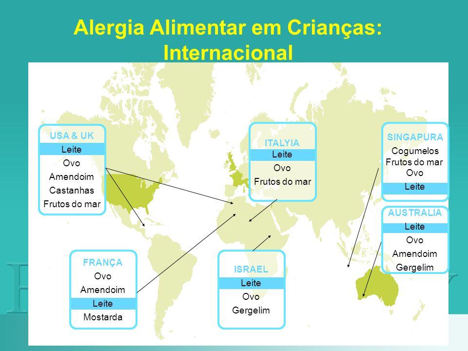 Alergia Alimentar em Crianças: Internacional