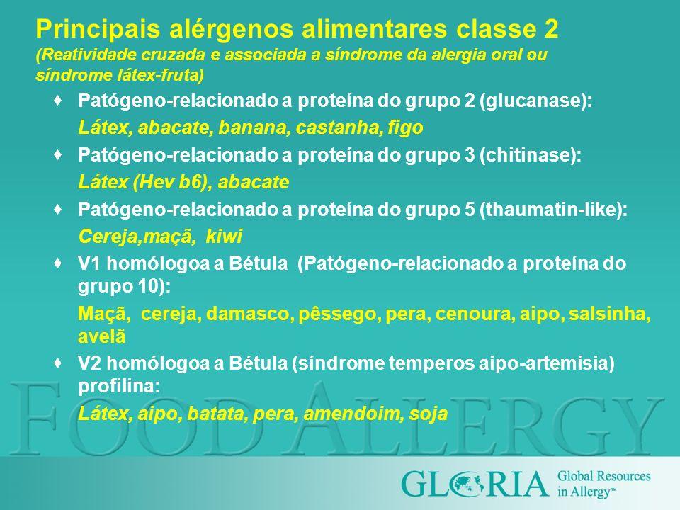 Principais alérgenos alimentares classe 2 (Reatividade cruzada e associada a síndrome da alergia oral ou síndrome látex-fruta)