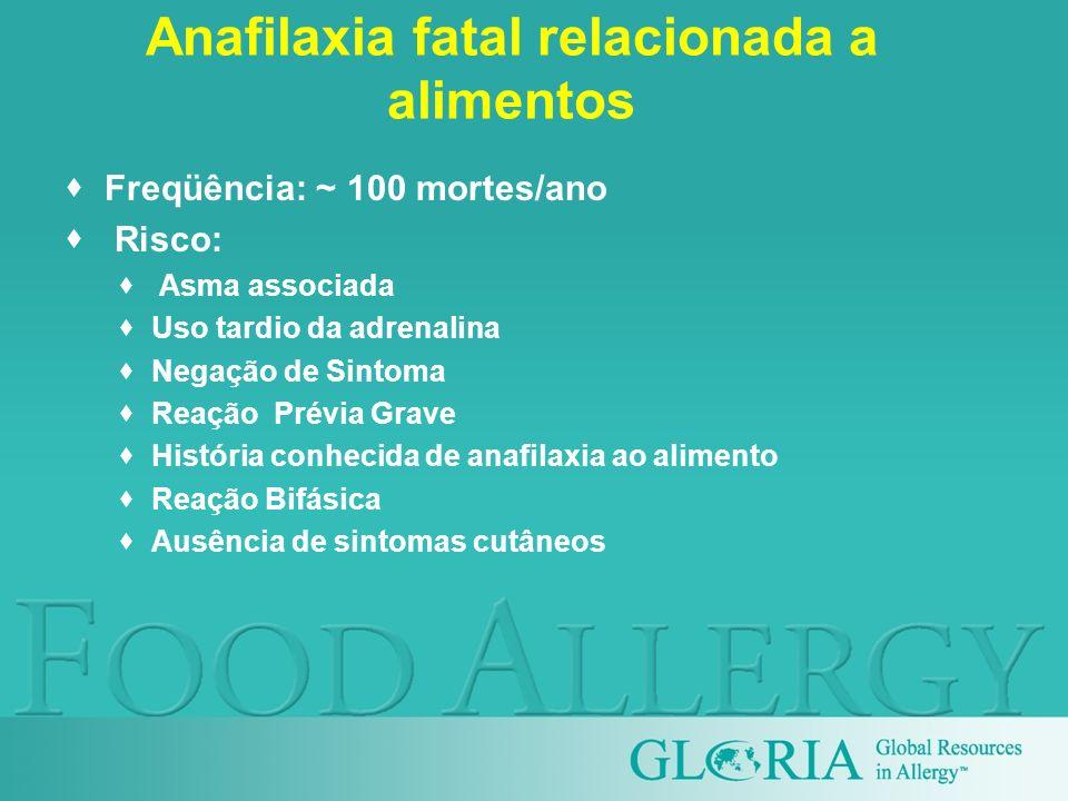 Anafilaxia fatal relacionada a alimentos