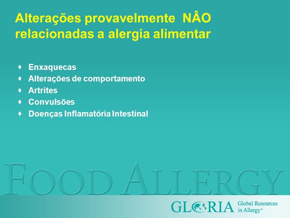 Alterações provavelmente NÂO relacionadas a alergia alimentar