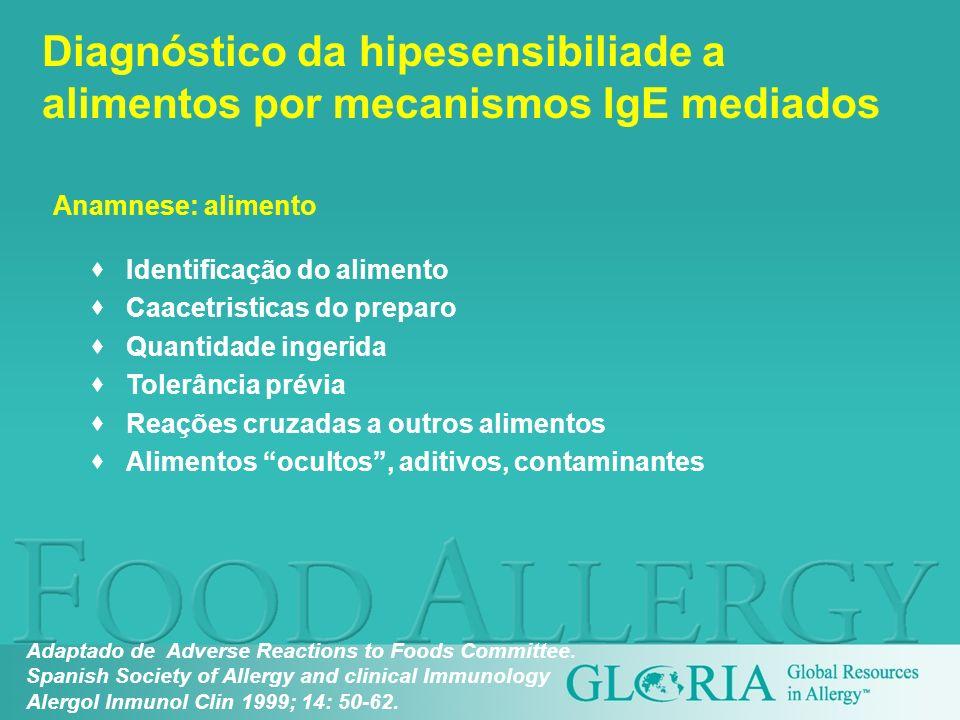 Diagnóstico da hipesensibiliade a alimentos por mecanismos IgE mediados