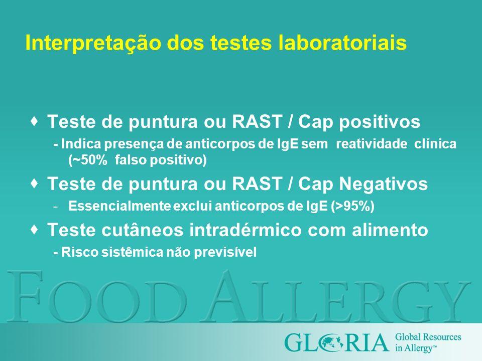 Interpretação dos testes laboratoriais