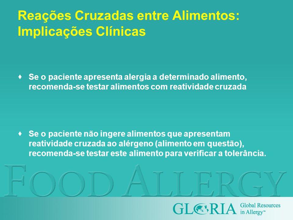Reações Cruzadas entre Alimentos: Implicações Clínicas