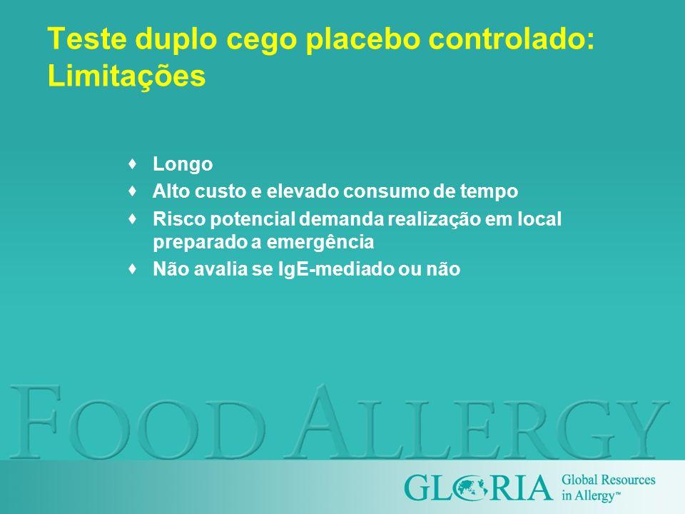 Teste duplo cego placebo controlado: Limitações