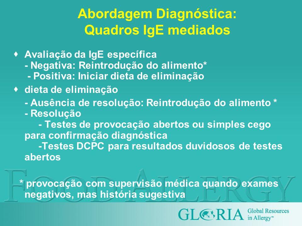 Abordagem Diagnóstica: Quadros IgE mediados