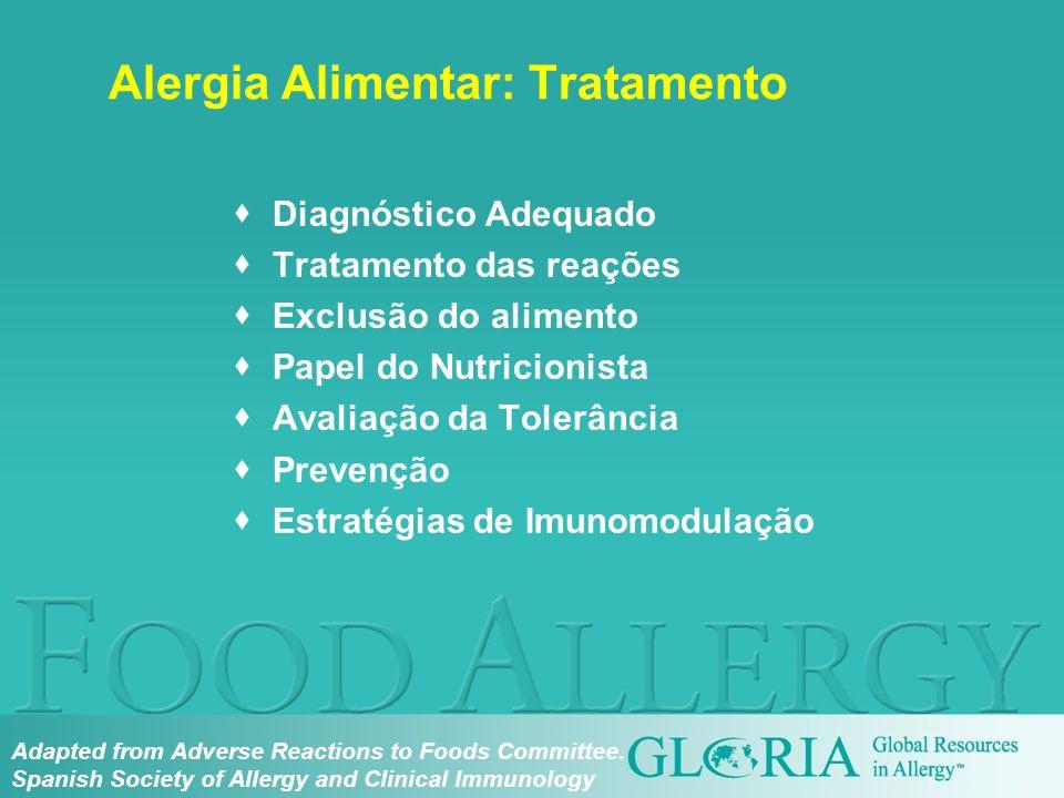 Alergia Alimentar: Tratamento