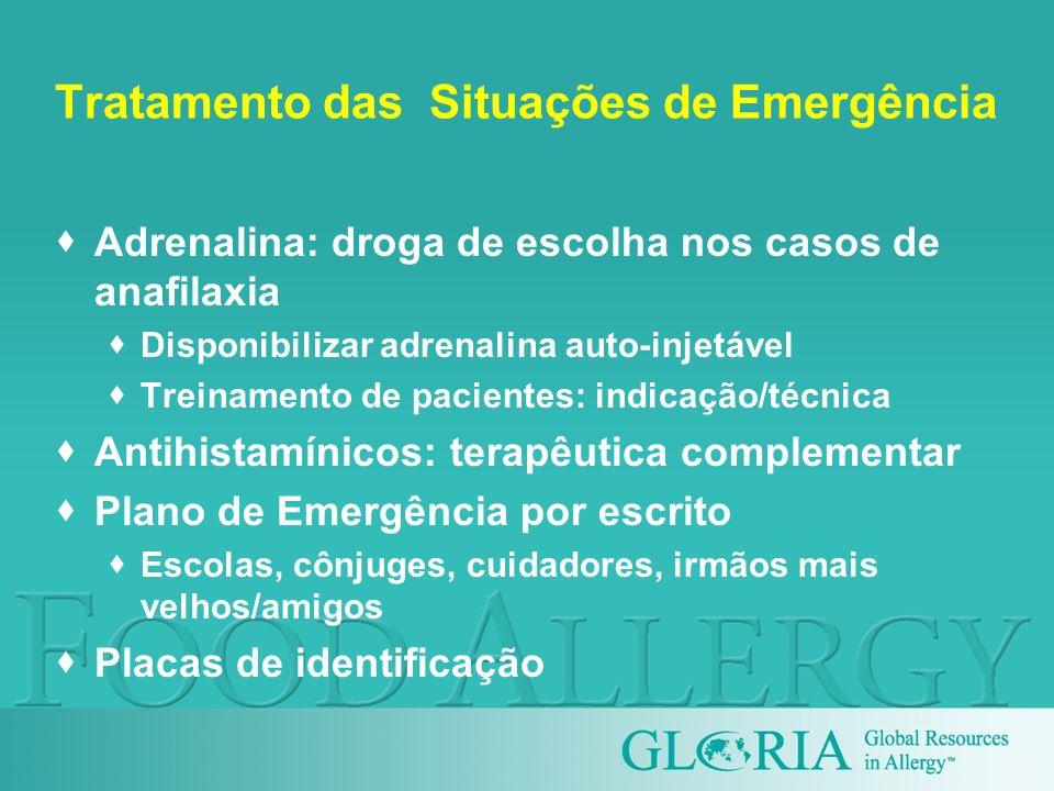 Tratamento das Situações de Emergência