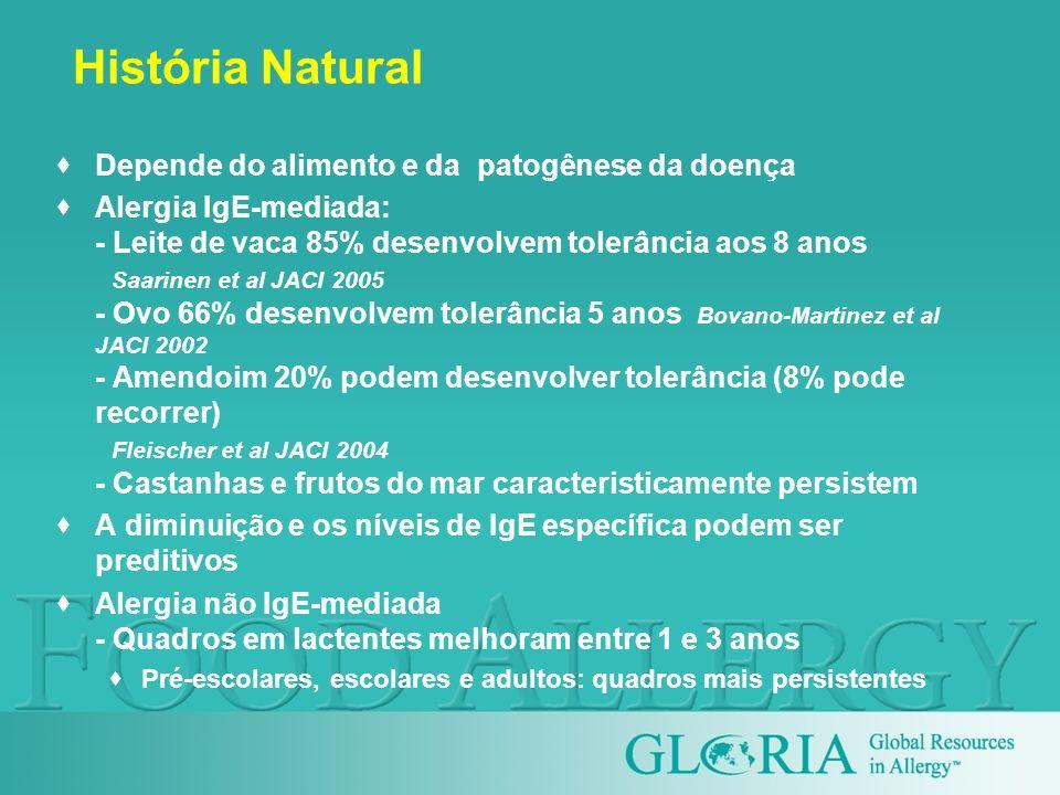 História Natural Depende do alimento e da patogênese da doença