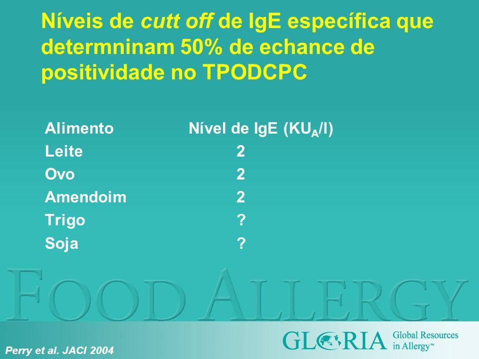 Níveis de cutt off de IgE específica que determninam 50% de echance de positividade no TPODCPC