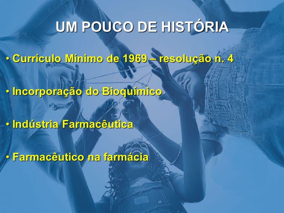 UM POUCO DE HISTÓRIA Currículo Mínimo de 1969 – resolução n. 4