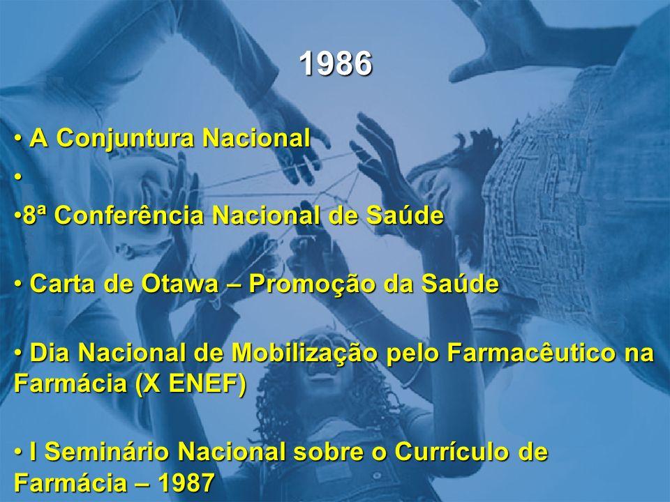 1986 A Conjuntura Nacional 8ª Conferência Nacional de Saúde