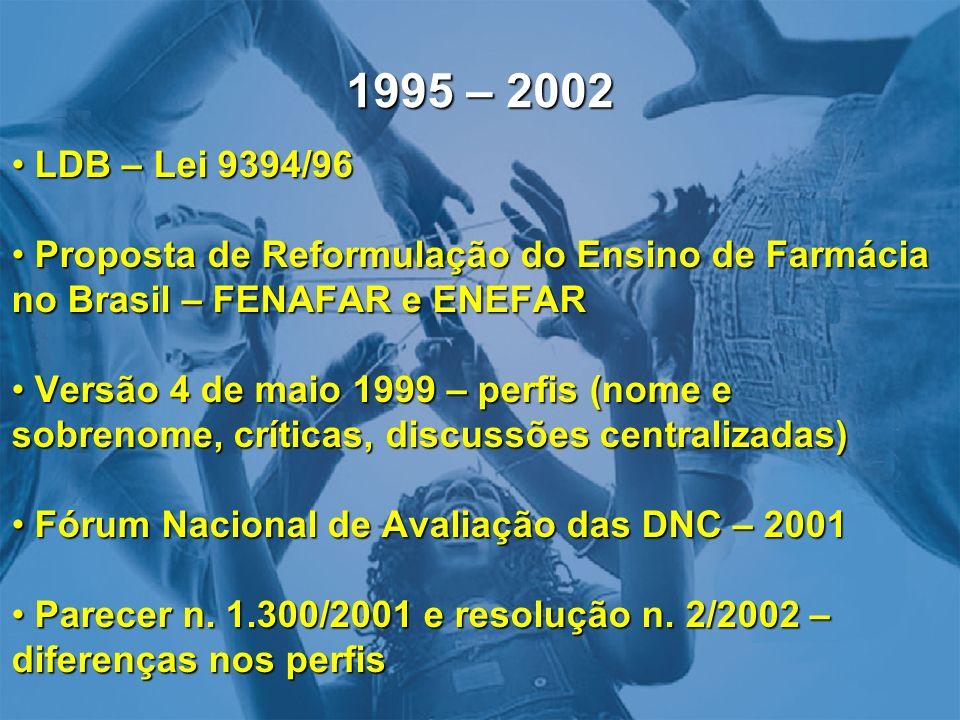 1995 – 2002LDB – Lei 9394/96. Proposta de Reformulação do Ensino de Farmácia no Brasil – FENAFAR e ENEFAR.