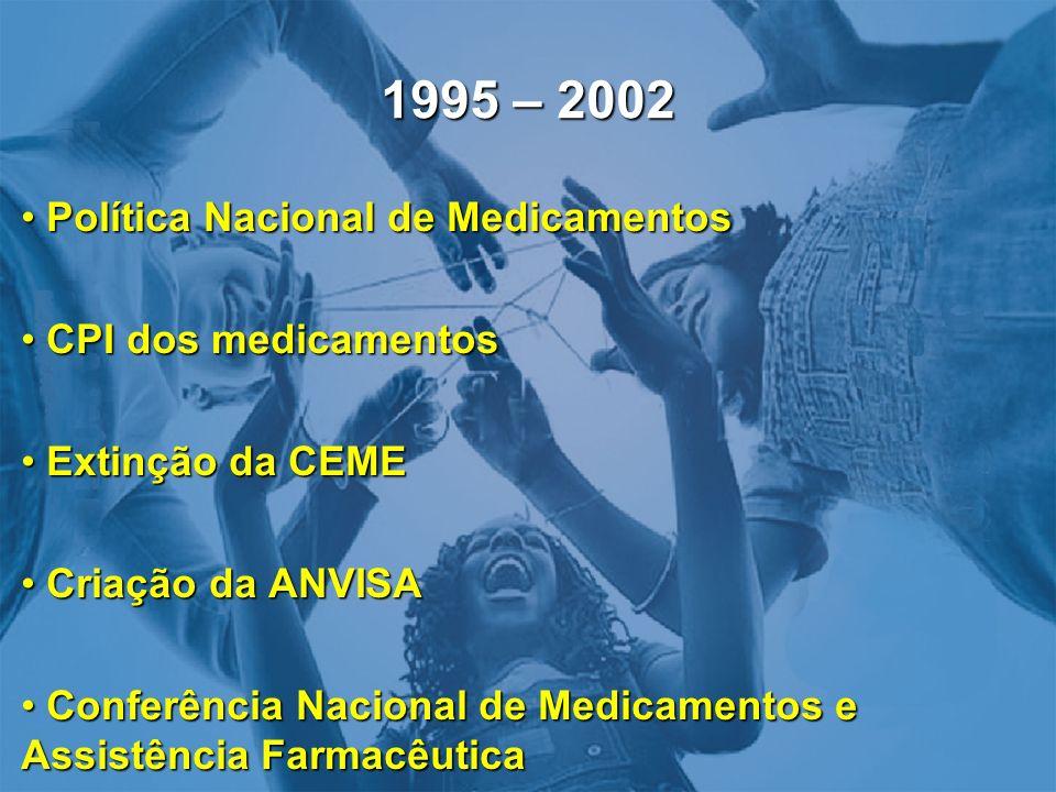 1995 – 2002 Política Nacional de Medicamentos CPI dos medicamentos