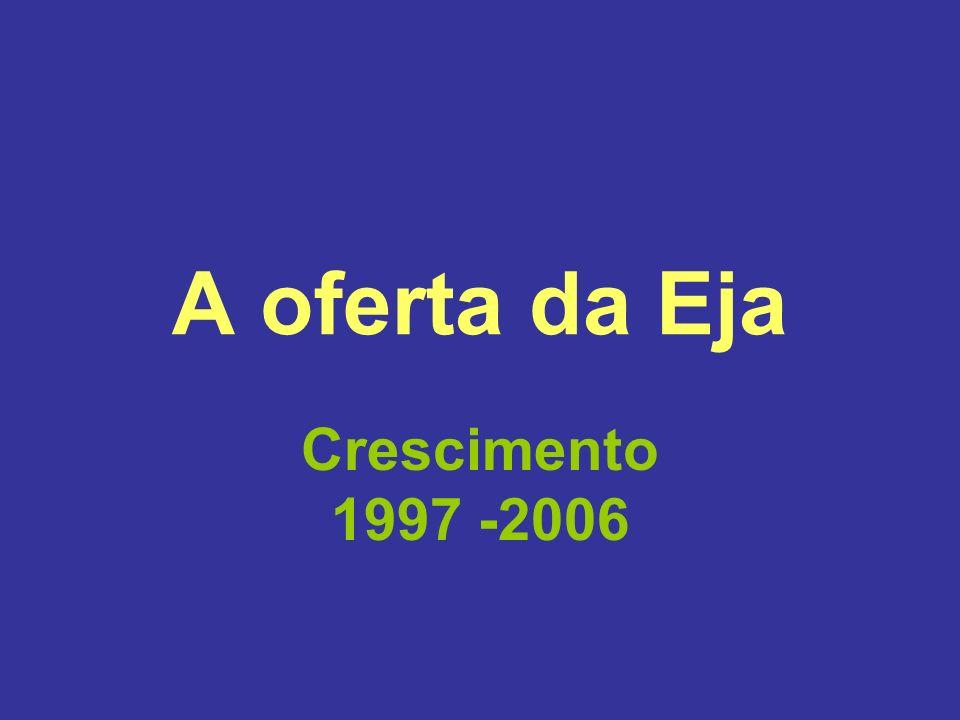 A oferta da Eja Crescimento 1997 -2006