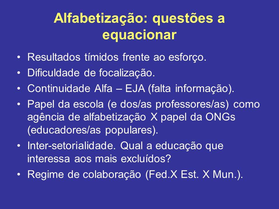 Alfabetização: questões a equacionar