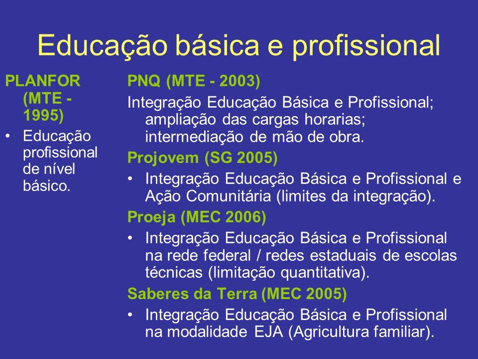 Educação básica e profissional