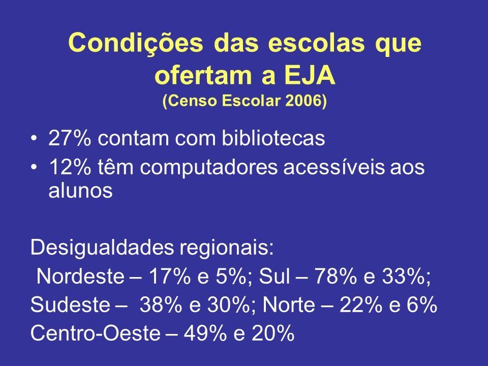 Condições das escolas que ofertam a EJA (Censo Escolar 2006)