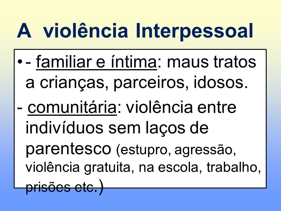 A violência Interpessoal
