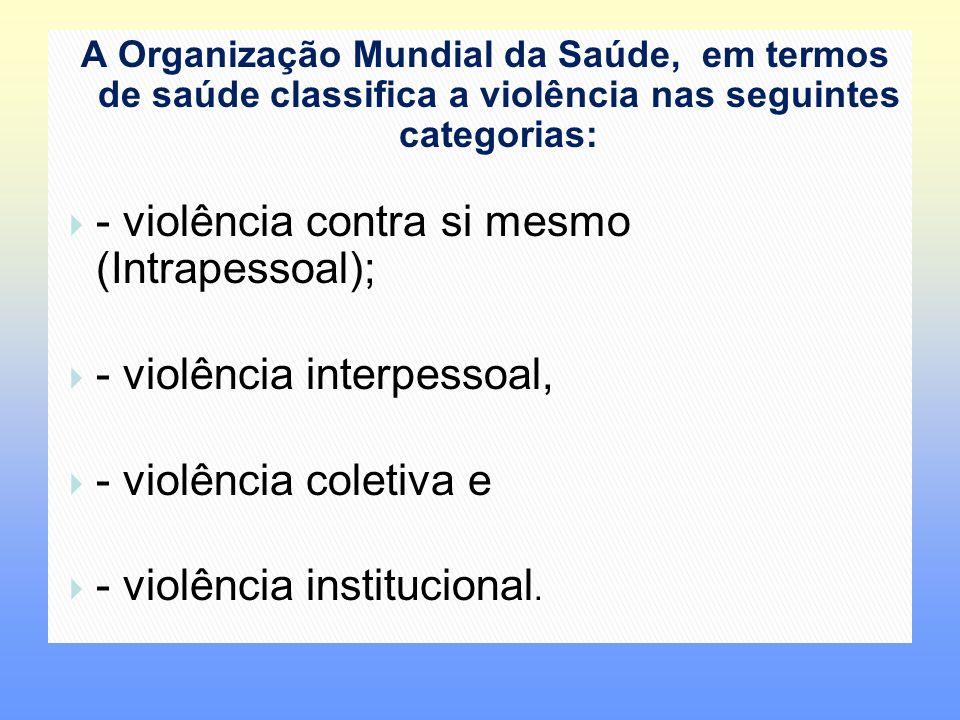 - violência contra si mesmo (Intrapessoal);