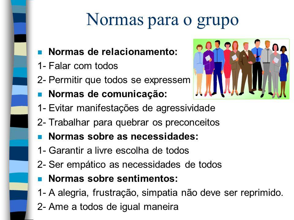 Normas para o grupo Normas de relacionamento: 1- Falar com todos