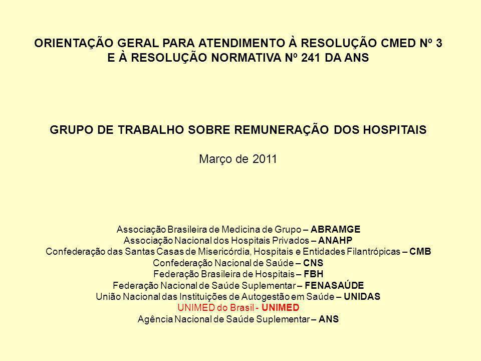 ORIENTAÇÃO GERAL PARA ATENDIMENTO À RESOLUÇÃO CMED Nº 3