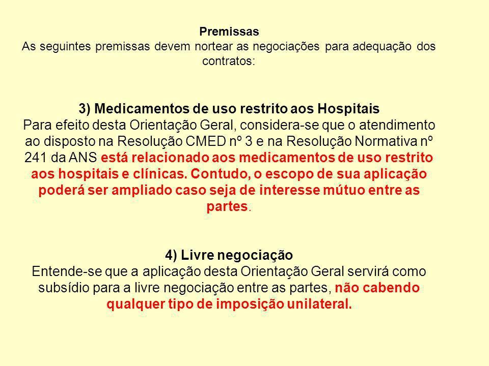 3) Medicamentos de uso restrito aos Hospitais