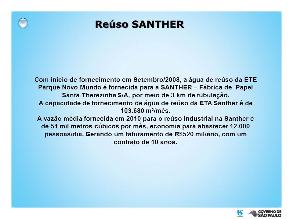 Reúso SANTHER
