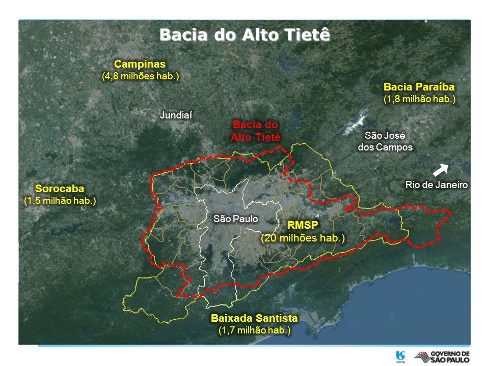 Bacia do Alto Tietê Campinas Bacia Paraíba Bacia do Alto Tietê