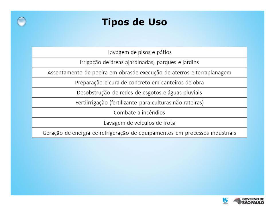 Tipos de Uso Lavagem de pisos e pátios