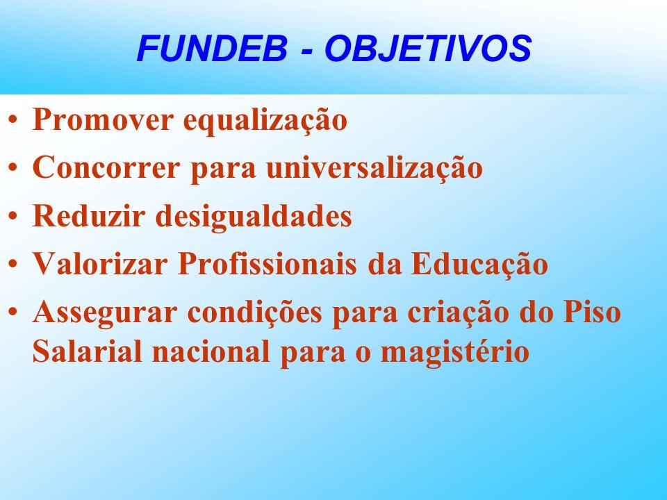FUNDEB - OBJETIVOS Promover equalização Concorrer para universalização