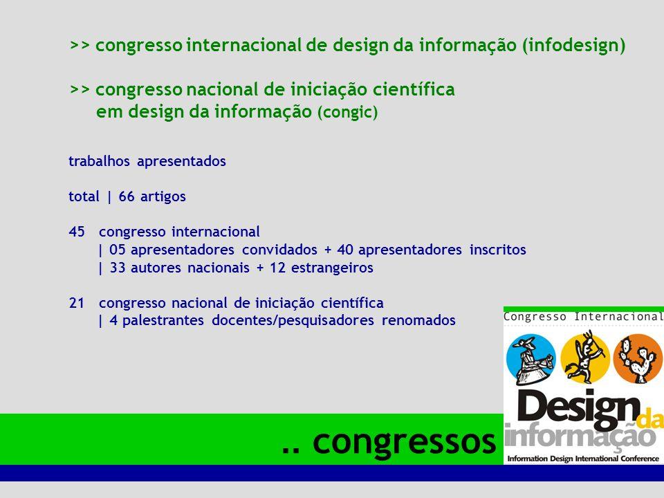 >> congresso internacional de design da informação (infodesign) >> congresso nacional de iniciação científica em design da informação (congic)