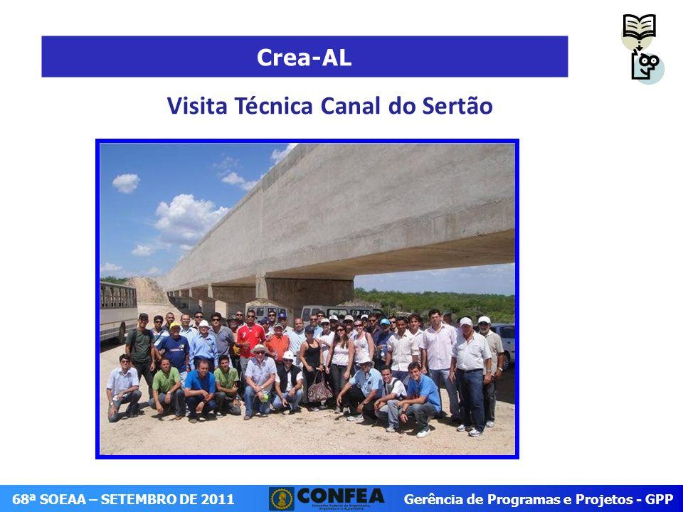Visita Técnica Canal do Sertão