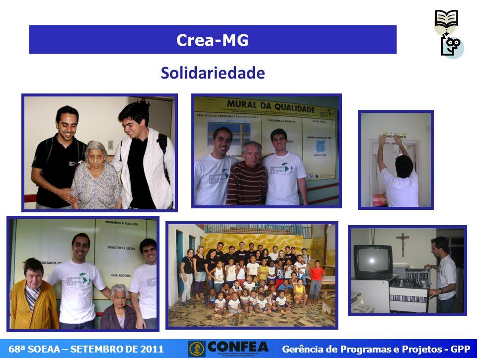 Crea-MG Solidariedade