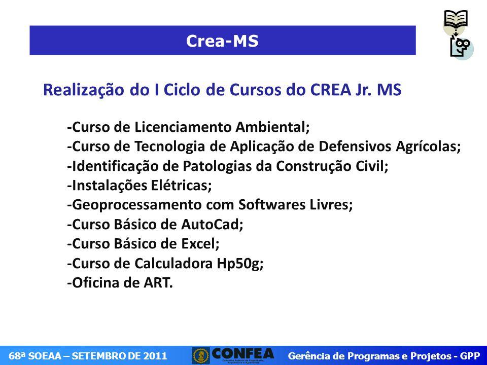 Realização do I Ciclo de Cursos do CREA Jr. MS