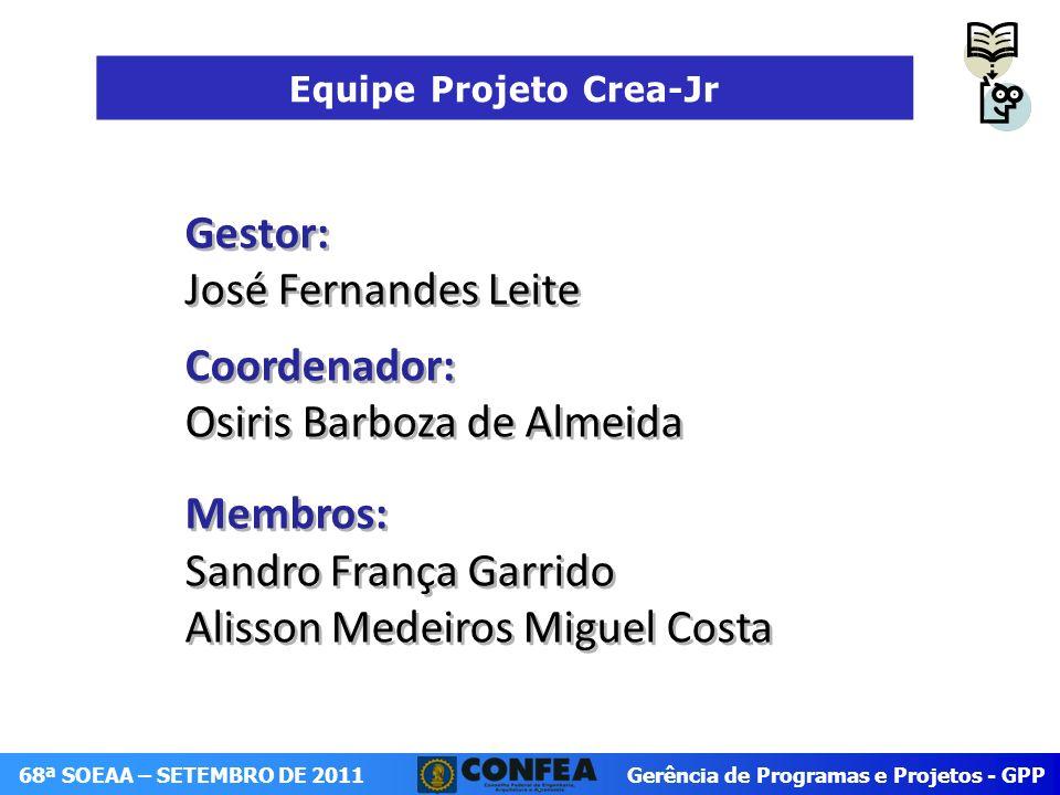 Equipe Projeto Crea-Jr