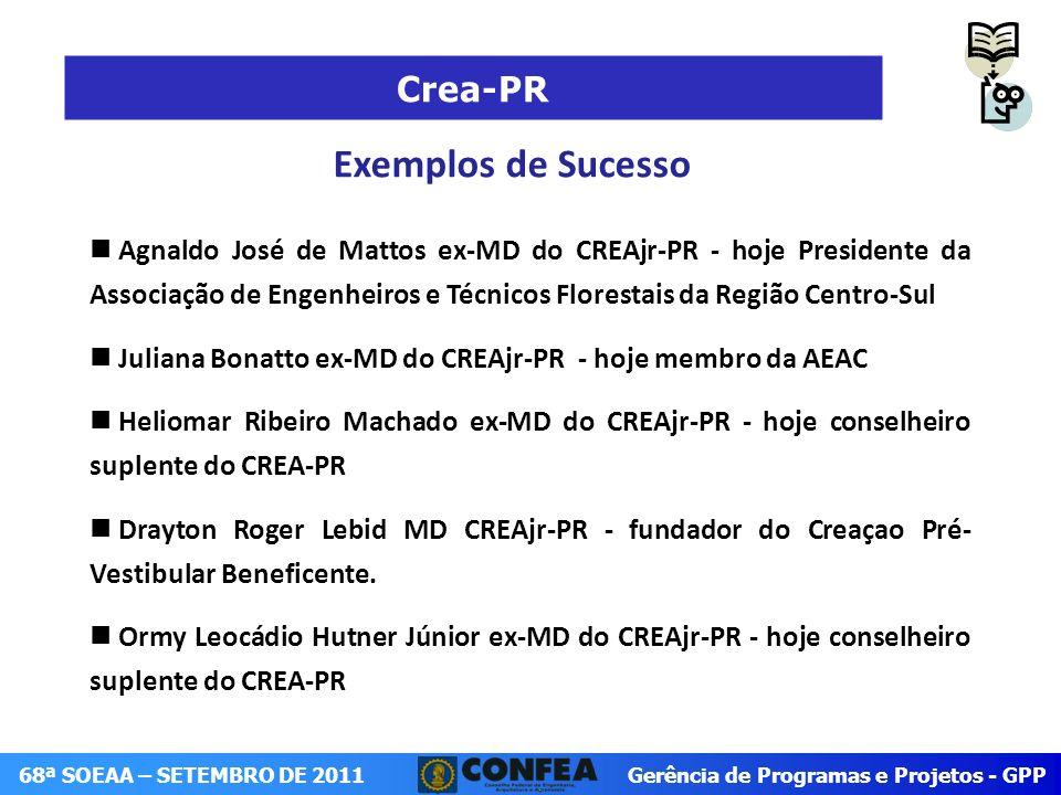 Exemplos de Sucesso Crea-PR