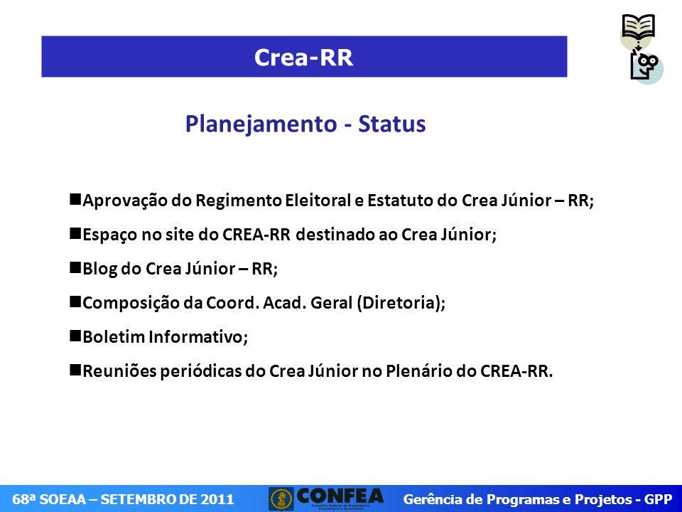 Planejamento - Status Crea-RR