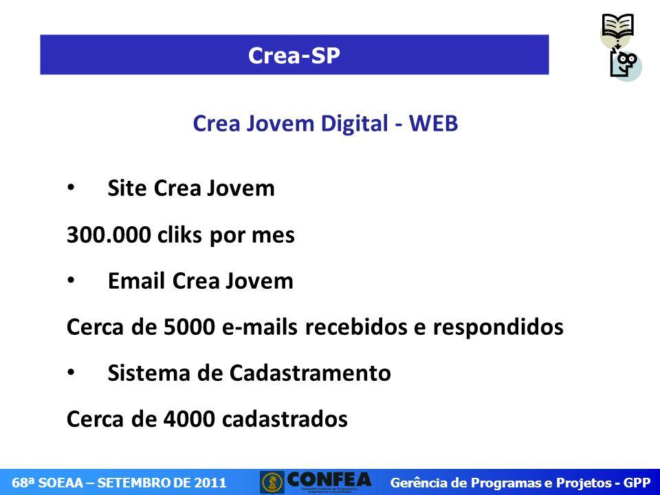 Crea Jovem Digital - WEB