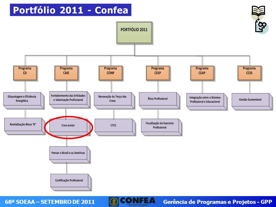 Portfólio 2011 - Confea