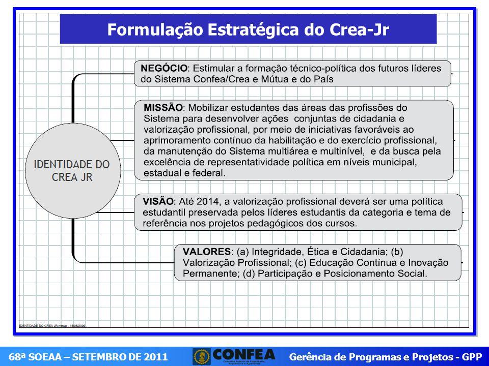 Formulação Estratégica do Crea-Jr