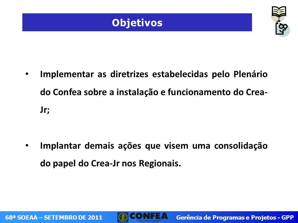 Objetivos Implementar as diretrizes estabelecidas pelo Plenário do Confea sobre a instalação e funcionamento do Crea-Jr;