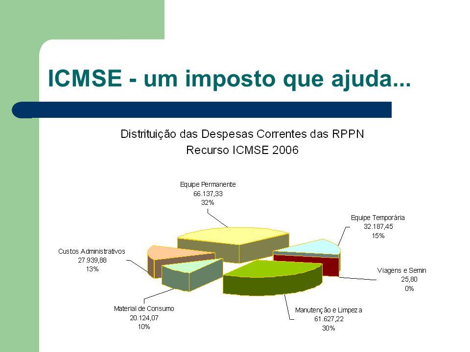 ICMSE - um imposto que ajuda...