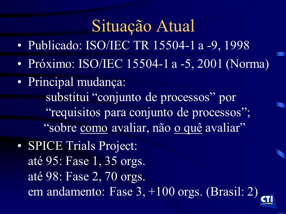 Situação Atual Publicado: ISO/IEC TR 15504-1 a -9, 1998