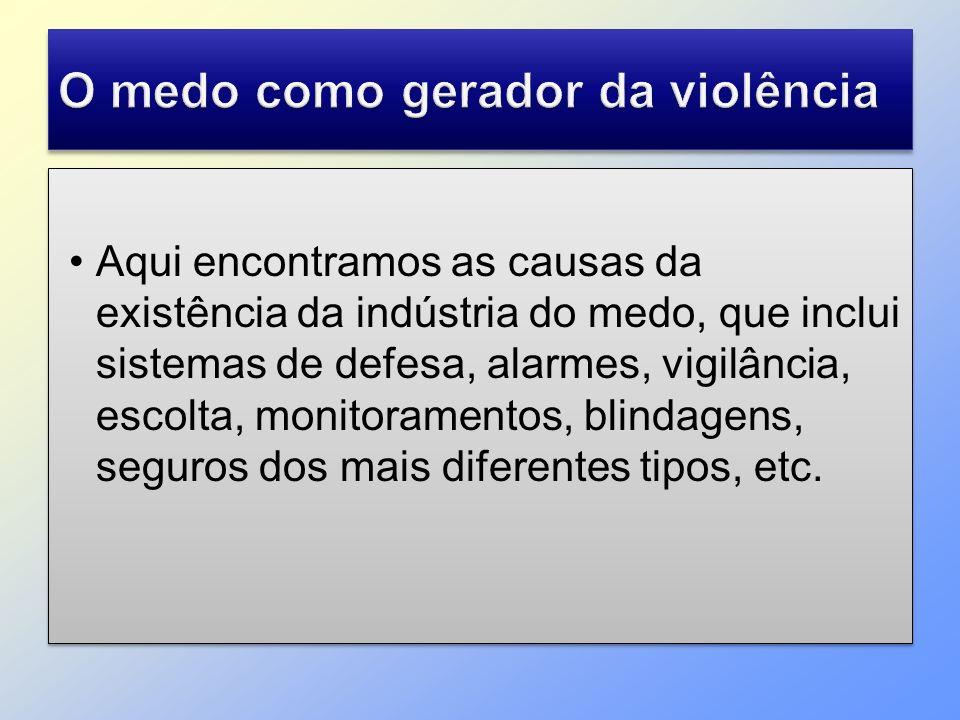 O medo como gerador da violência